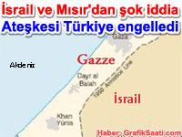 �srail kara harekat�na ba�lad� ve T�rkiye'yi su�lad�