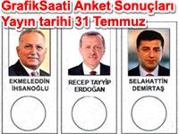 Cumhurba�kanl��� se�imleri yasaktan �nceki  son anket sonu�lar� Yay�n tarihi: 31 Temmuz
